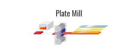 Plate Mill